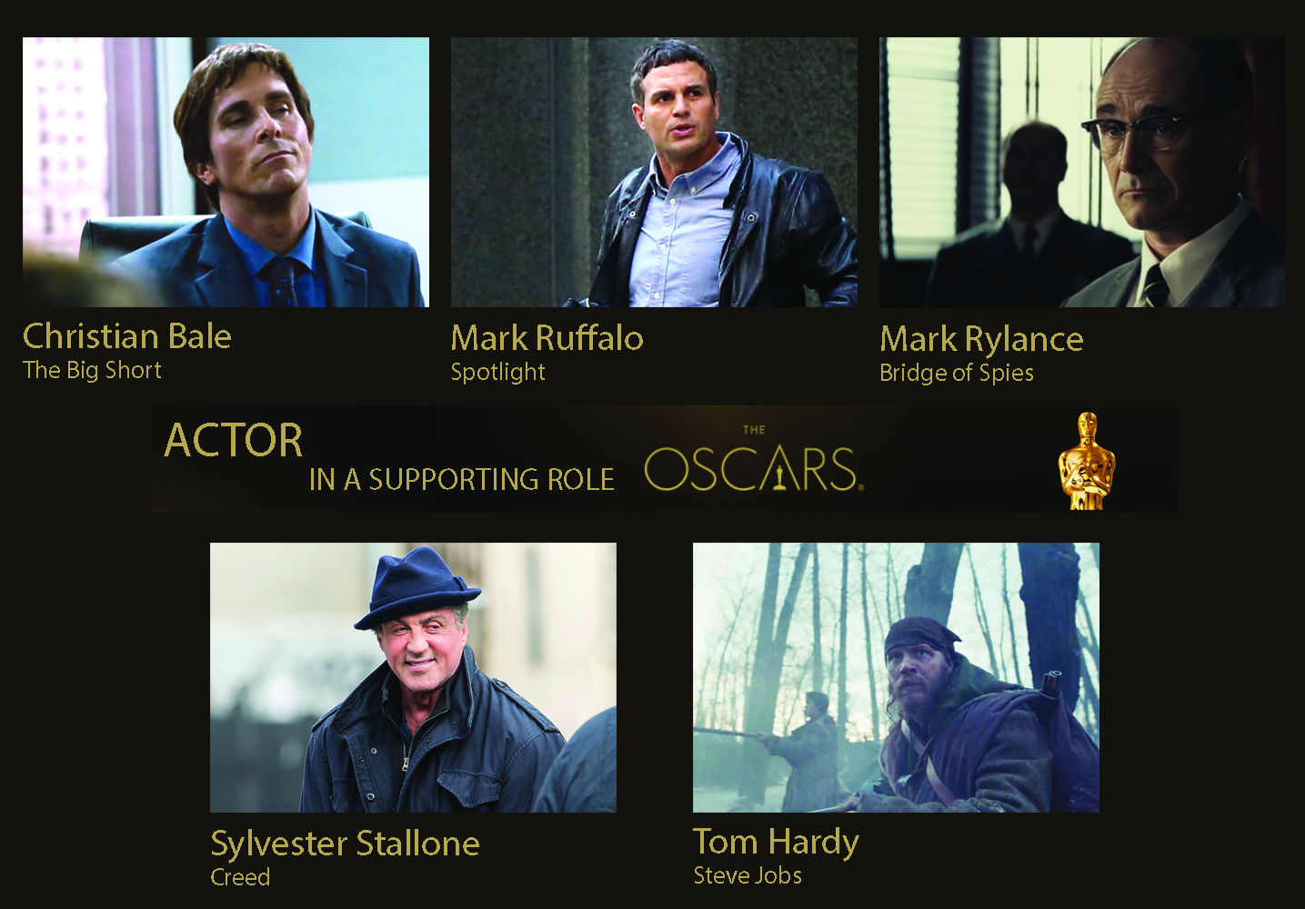 ACTOR IN SUPPORTING ROLE